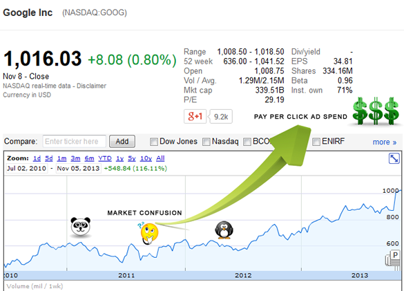 google_stock_price