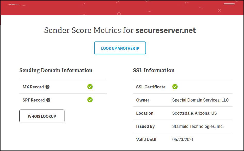 Sender Score Metrics Wild West Domains